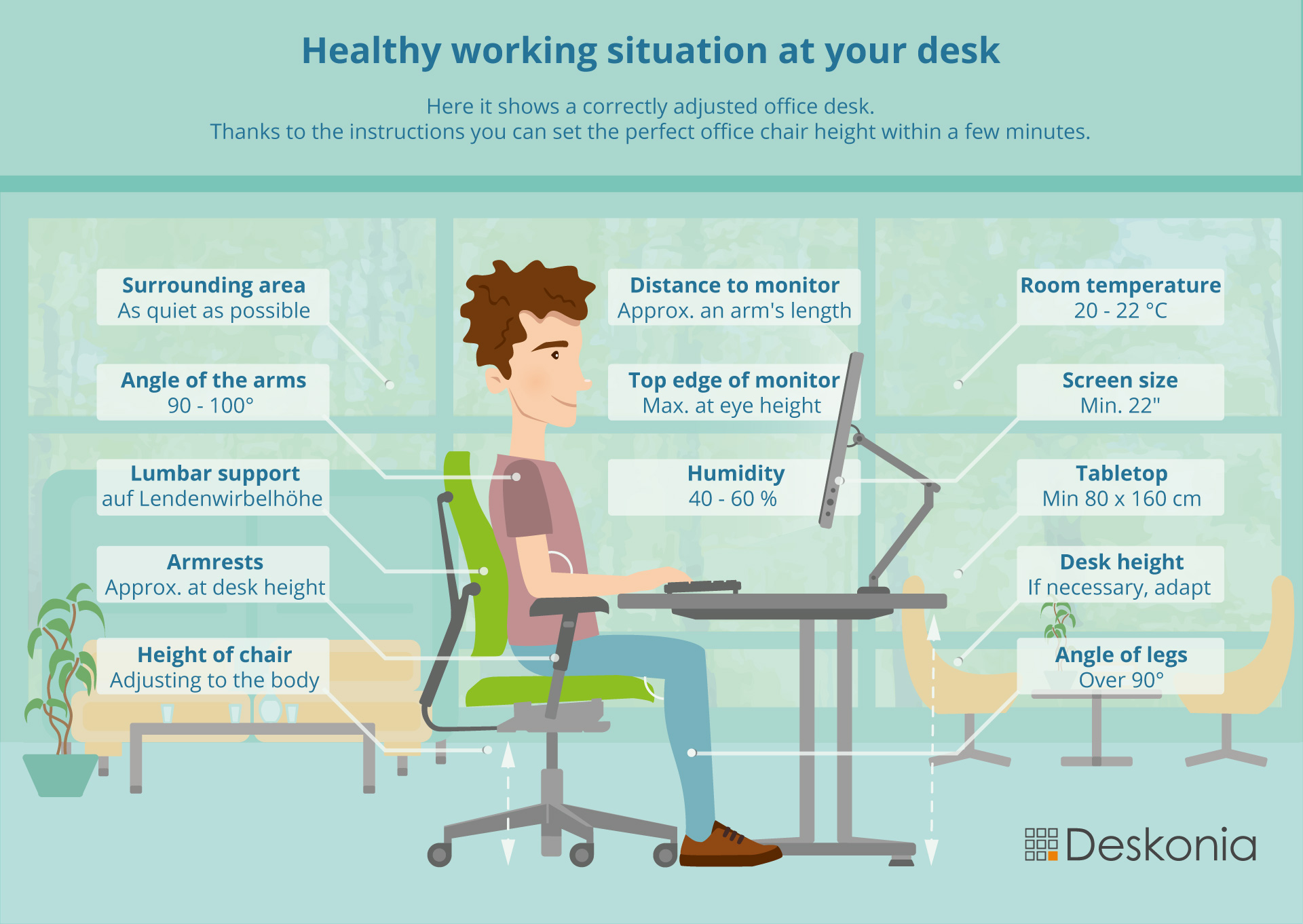 Ergonomic workplace: how to work healthy at your office desk